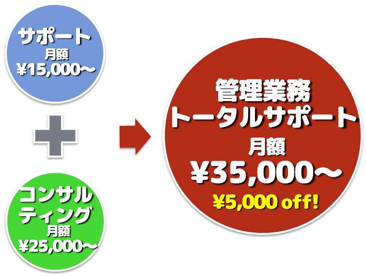 img_price_k-1